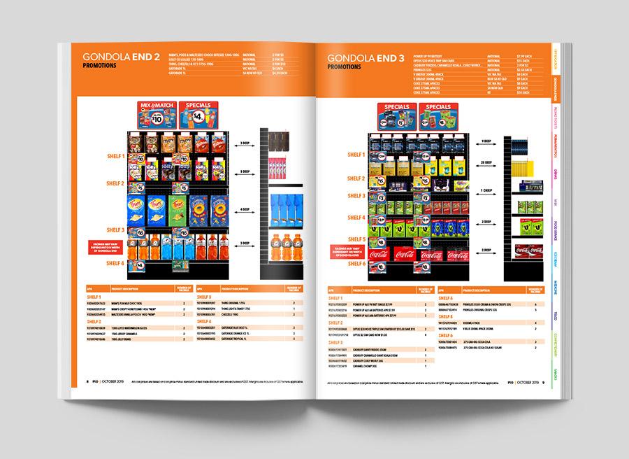 Shop Up Publication